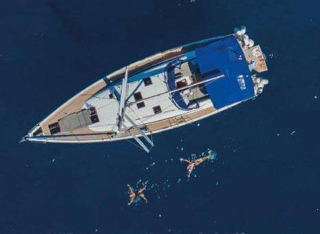 Early Booking Turkey Yacht Charter
